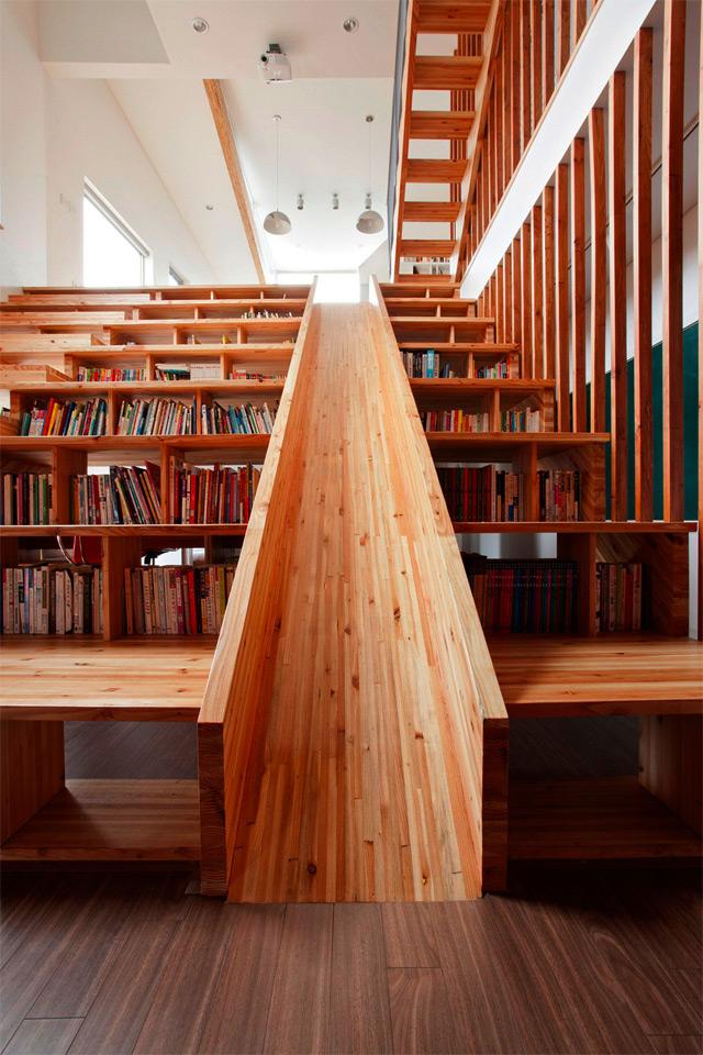 Library-Slide8